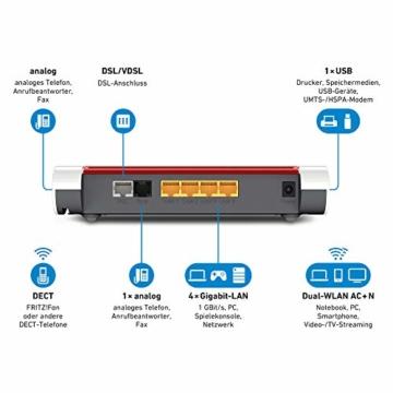 AVM 7530 VDSL Router