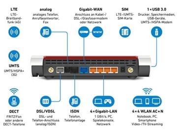 AVM Router 6890 LTE